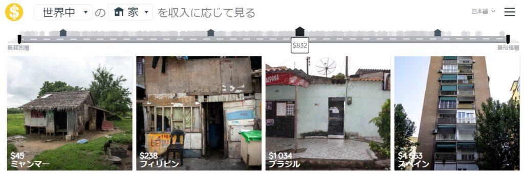 世界の家を比較