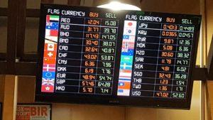 為替レートの見方