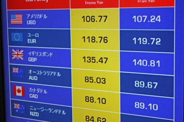 外貨為替レートの見方やポイント